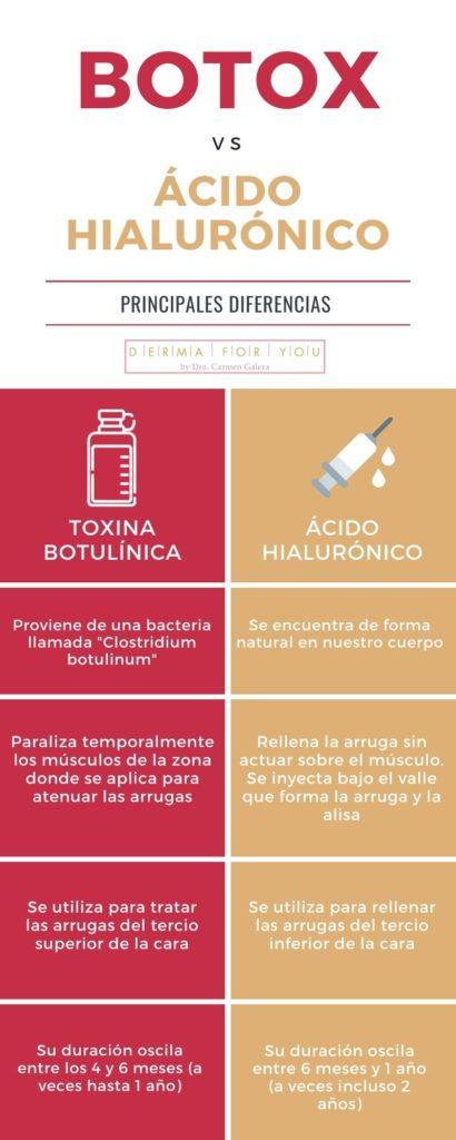 Principales diferencias entre botox y ácido hialurónico - Infografía - Dermaforyou